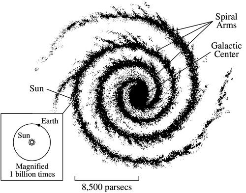 Milky Way Spiral Galaxy Drawing Pics About Space